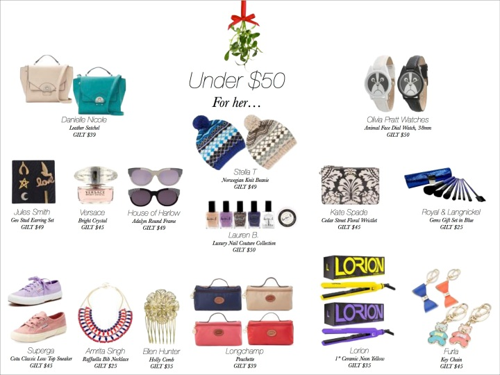 Gilt and Gilt City Last-Minute Holiday Gift Guide EXT copy
